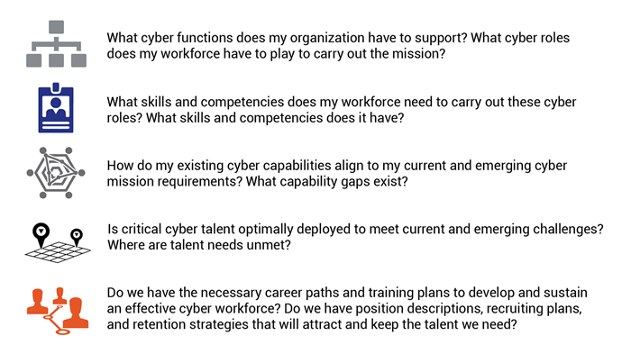 Managing Your Cybersecurity Workforce During Challenging Times_Figure3